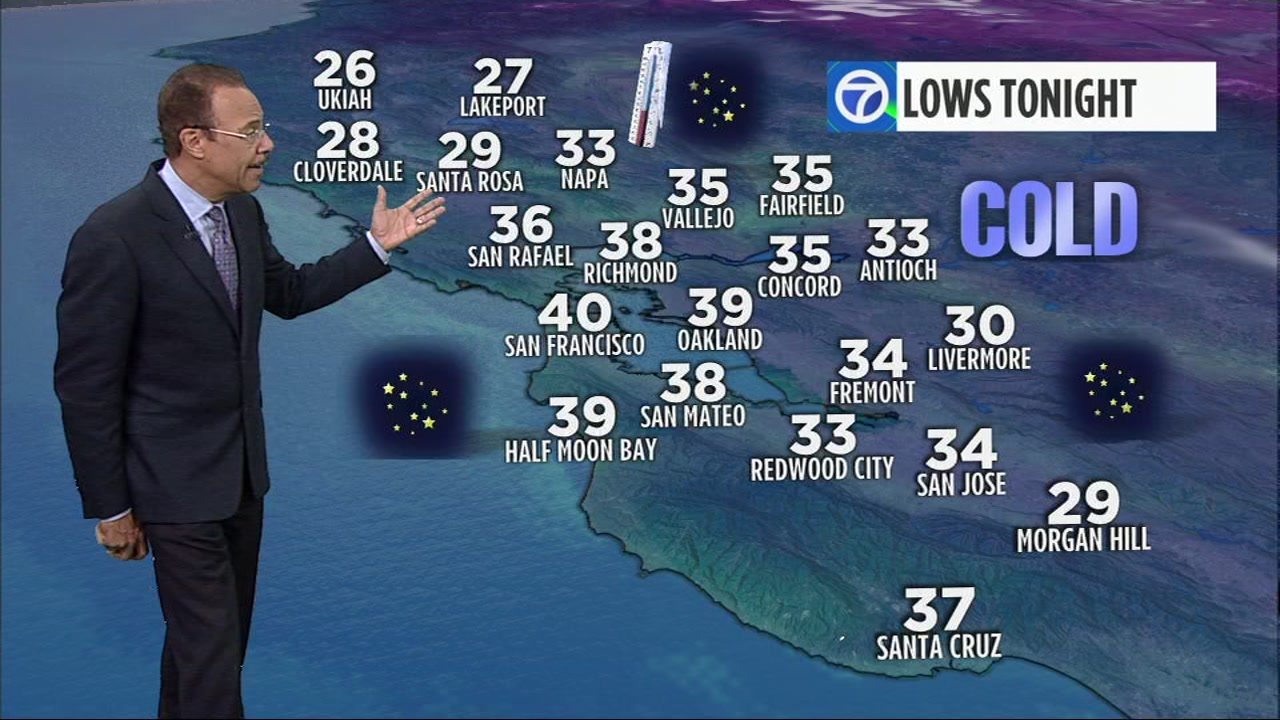Weather Anchor Spencer Christian has your Bay Area AccuWeather forecast.