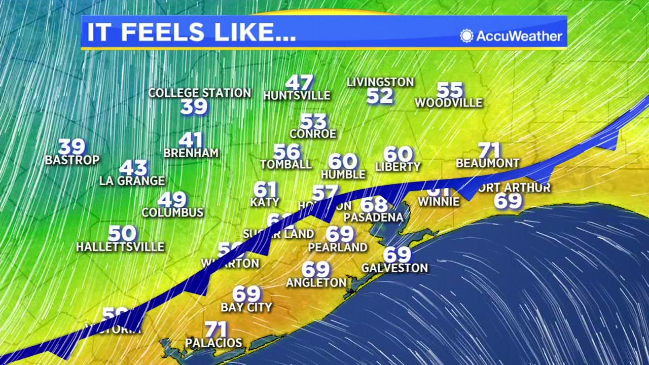 Meterologist Collin says  a cold front is moving north