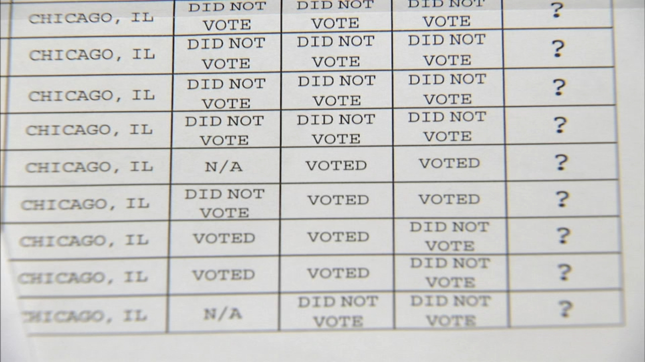 A mailer sent to several Chicago voters claims to tell people which neighbors have voted in recent elections and which ones have not.