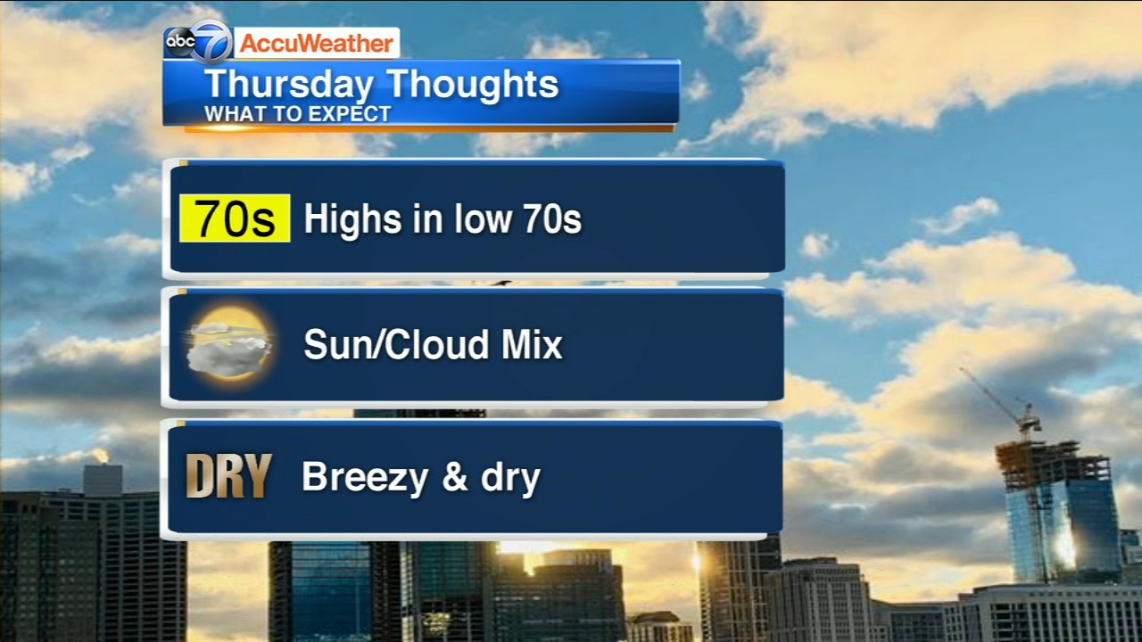 Chicago AccuWeather: Cloudy, patchy drizzle overnight