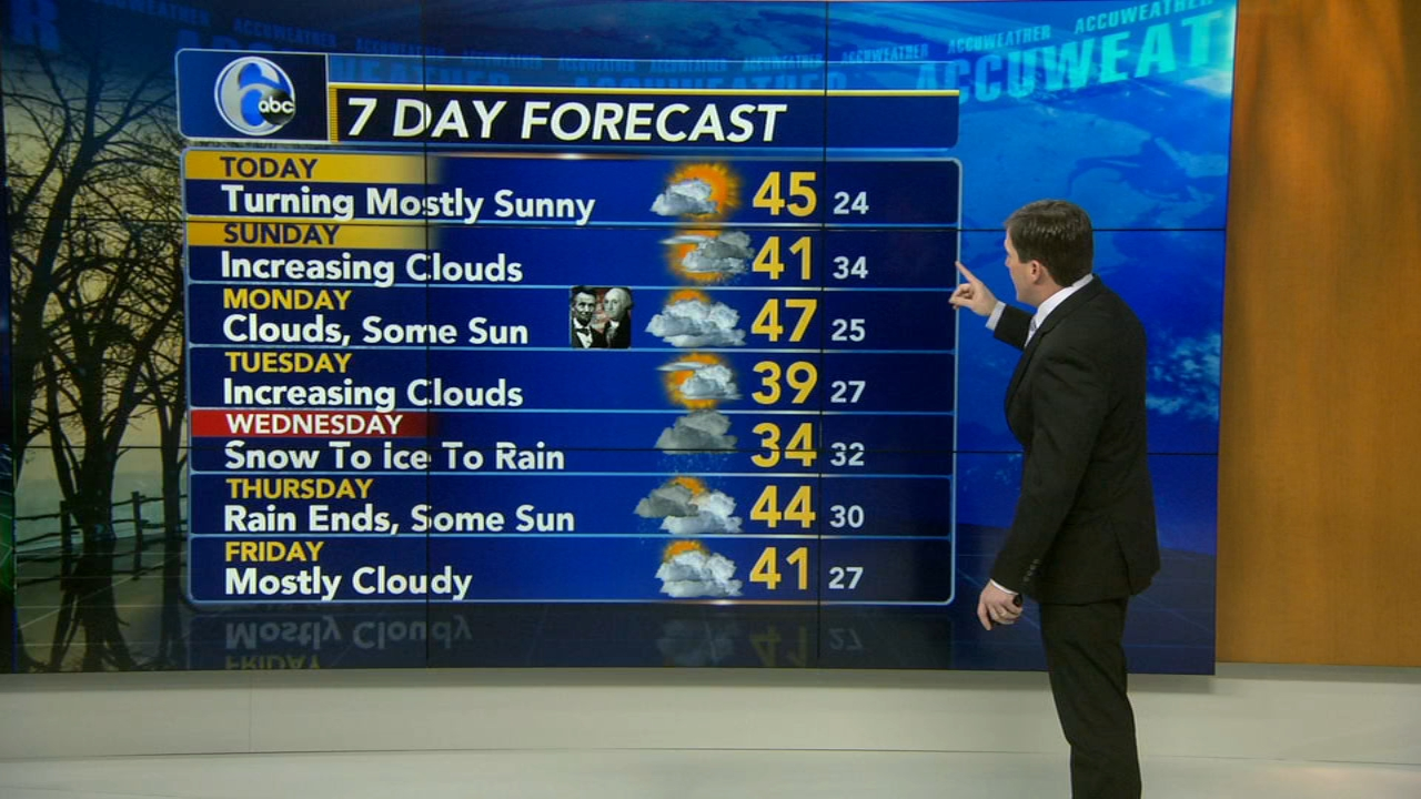 Chris Sowers with AccuWeather during Action News at 6 a.m. on February 16, 2019.