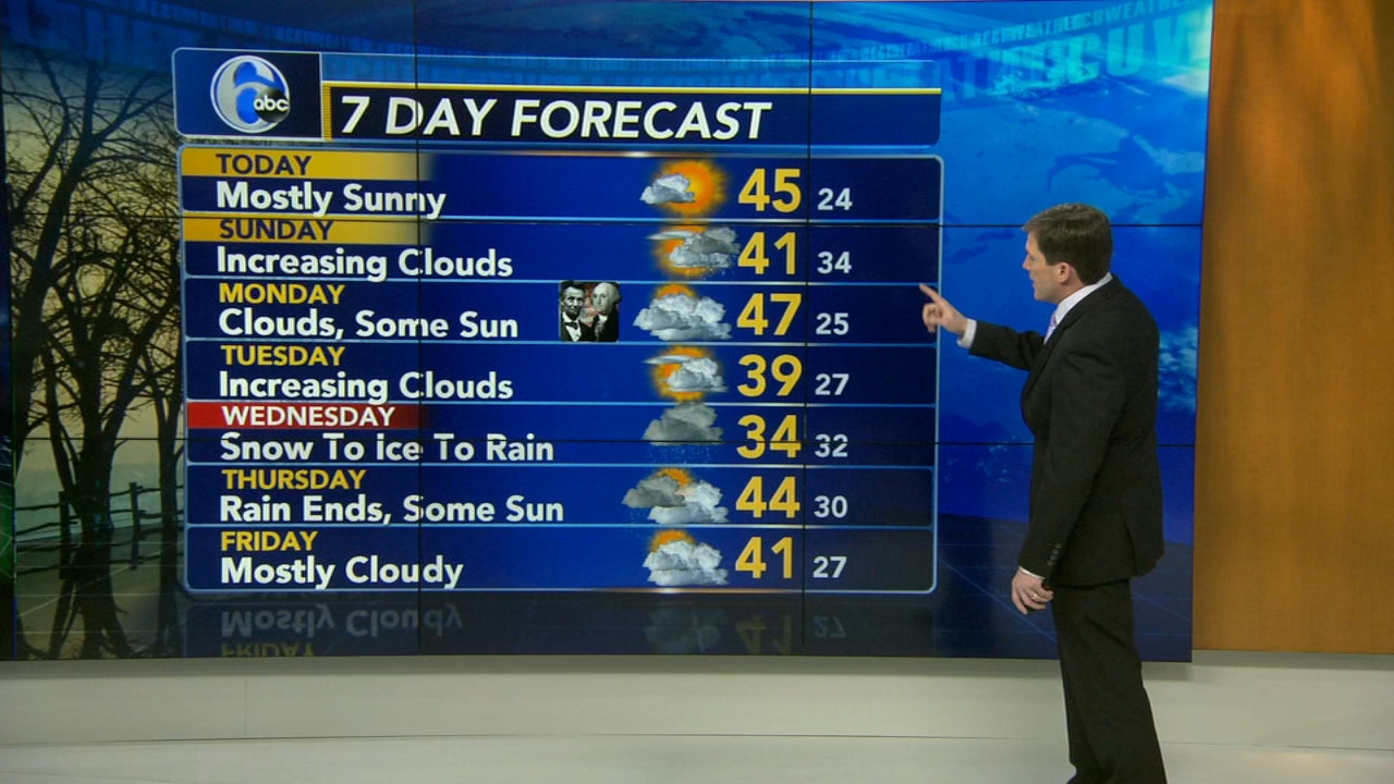Chris Sowers with AccuWeather during Action News at 9 a.m. on February 16, 2019.