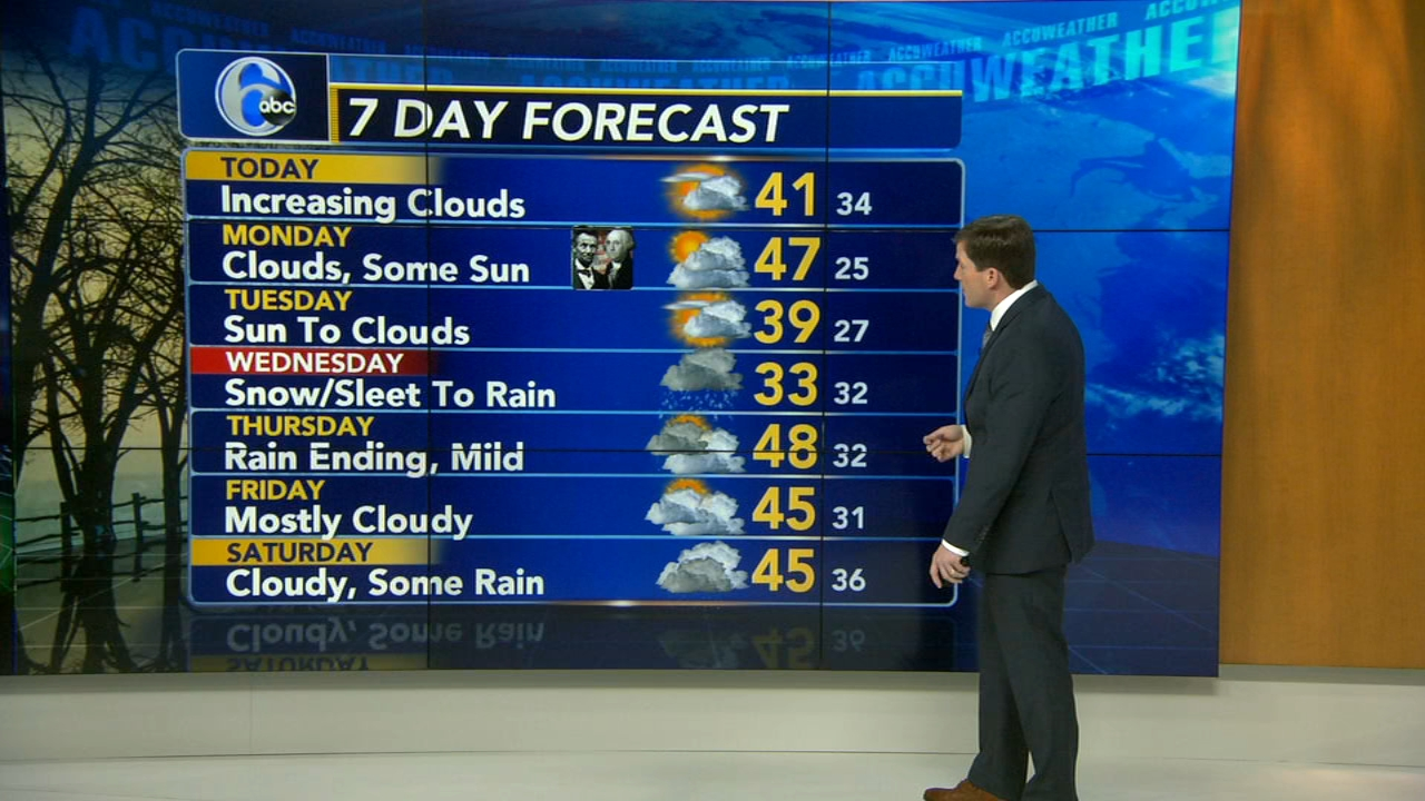 Chris Sowers with AccuWeather during Action News at 6 a.m. on February 17, 2019.