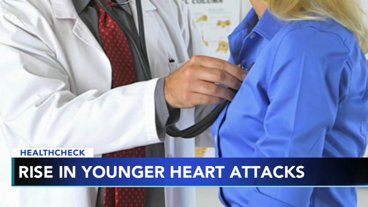 Doctors seeing rise in heart attacks among younger people. Registered Nurse Ali Gorman reports during Action News at 5 p.m. on February 19, 2019.