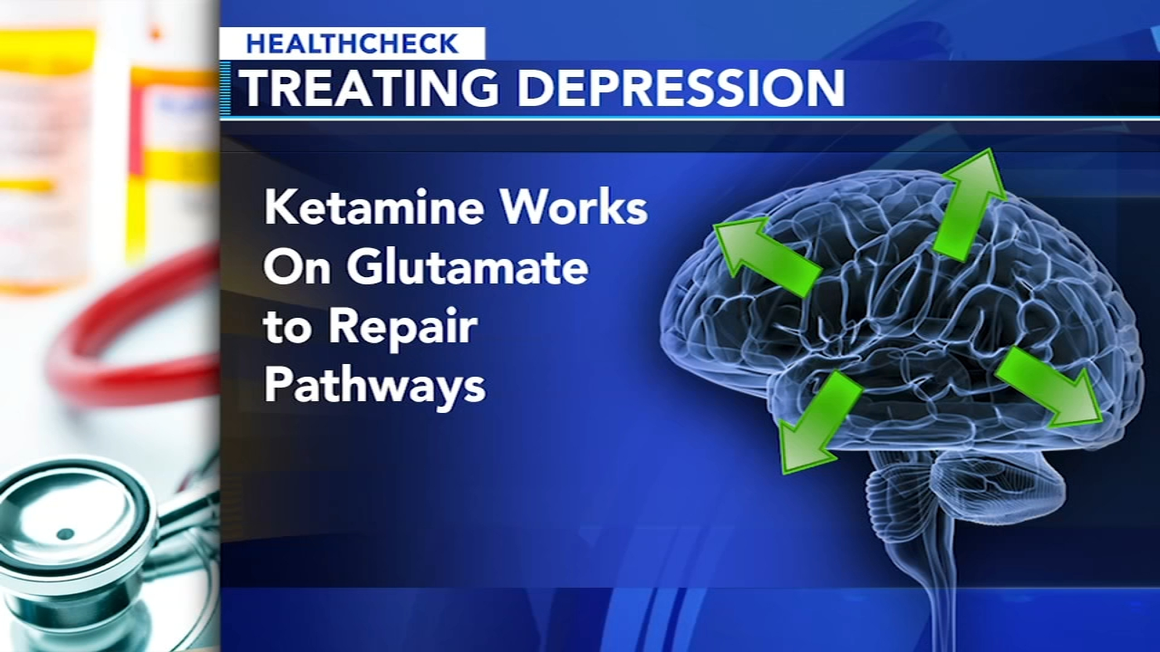 Using Ketamine to treat depression: Ali Gorman reports on Action News at 11 p.m., February 21, 2019