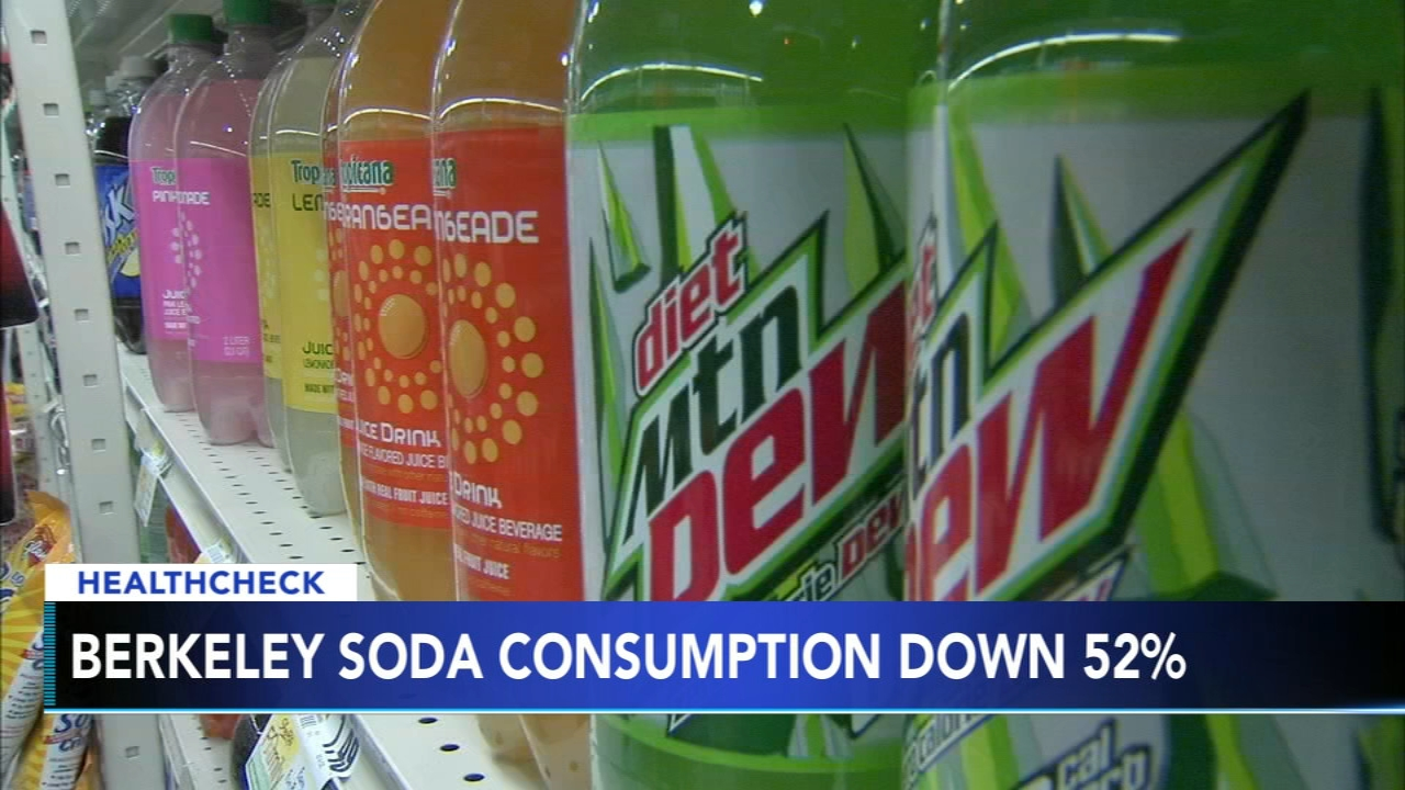 Soda consumption in Berkeley, California down 52% thanks to sugary drink tax - Ali Gorman reports during Action News at 5pm on February 22, 2019.