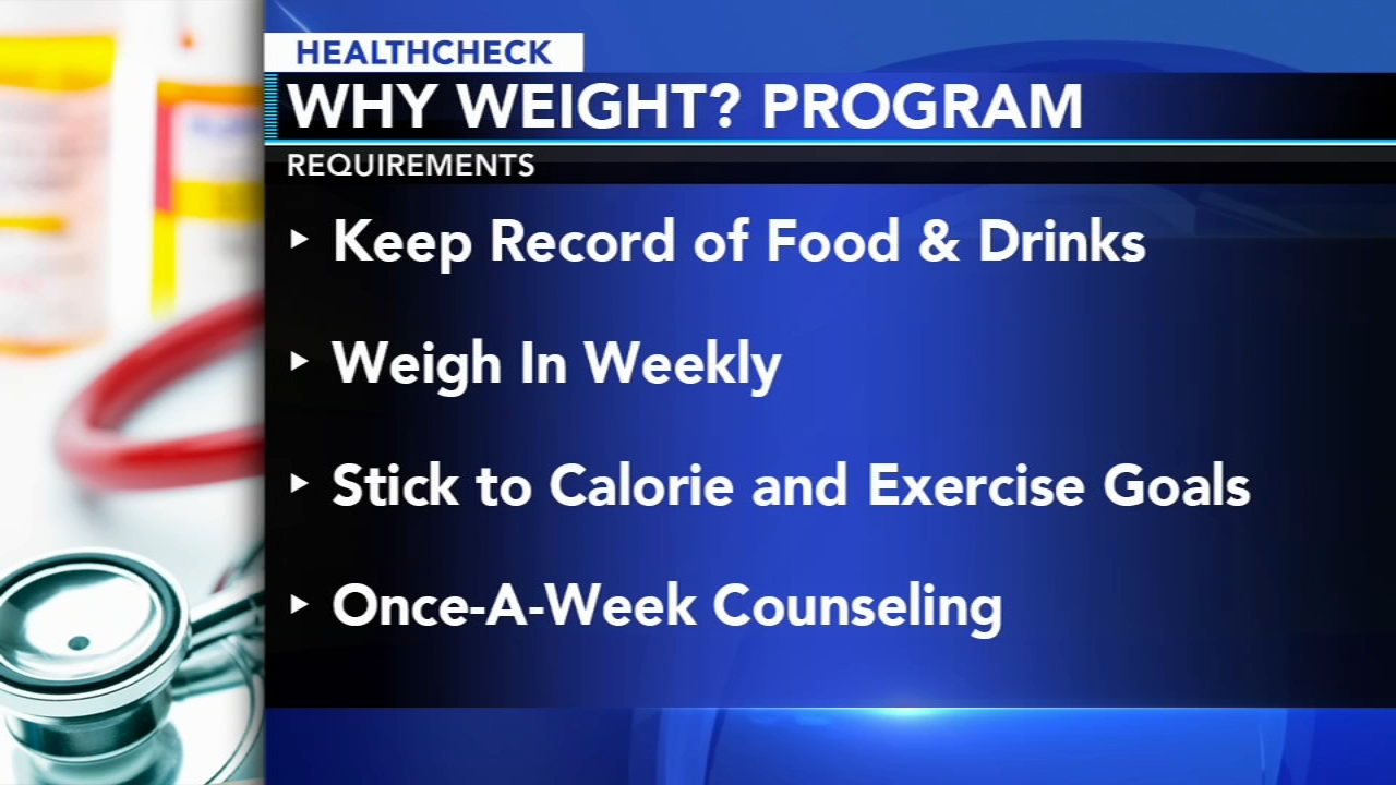 Low-cost weight loss program aims to break failure cycle - Sharrie Williams reports during Action News at 4:30pm on February 22, 2019.