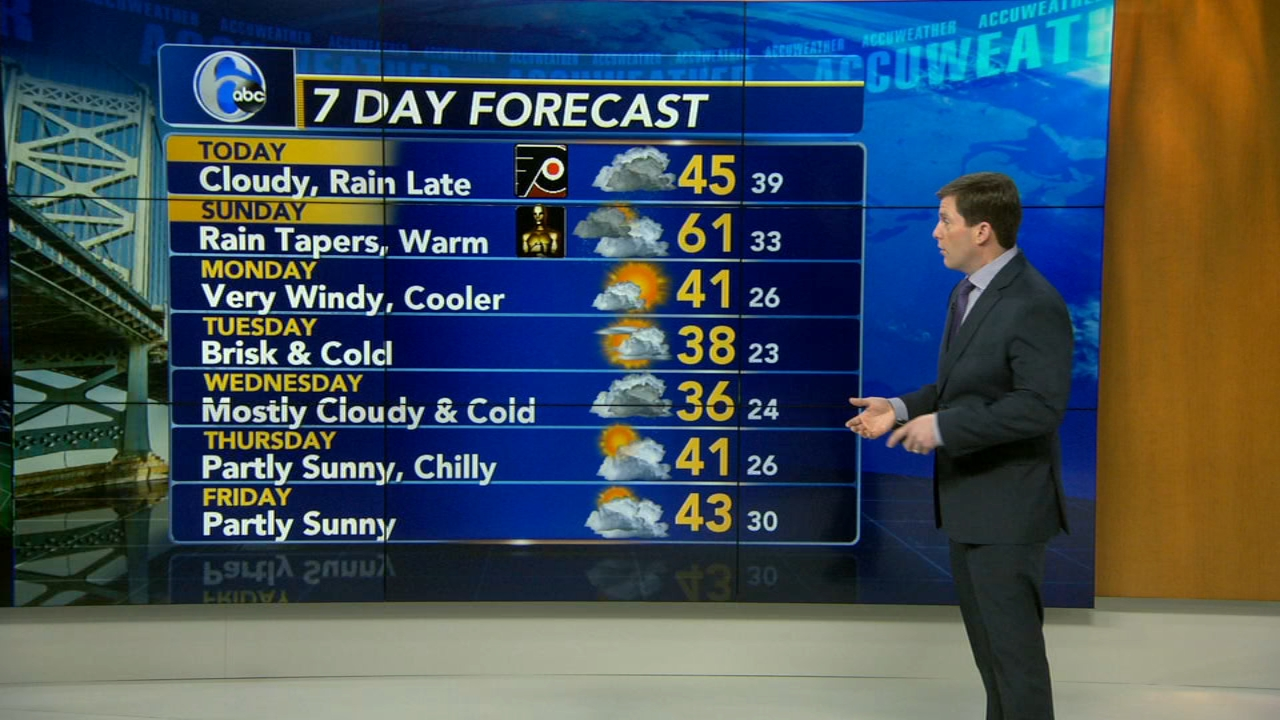 Chris Sowers with AccuWeather during Action News at 6 a.m. on February 23, 2019.