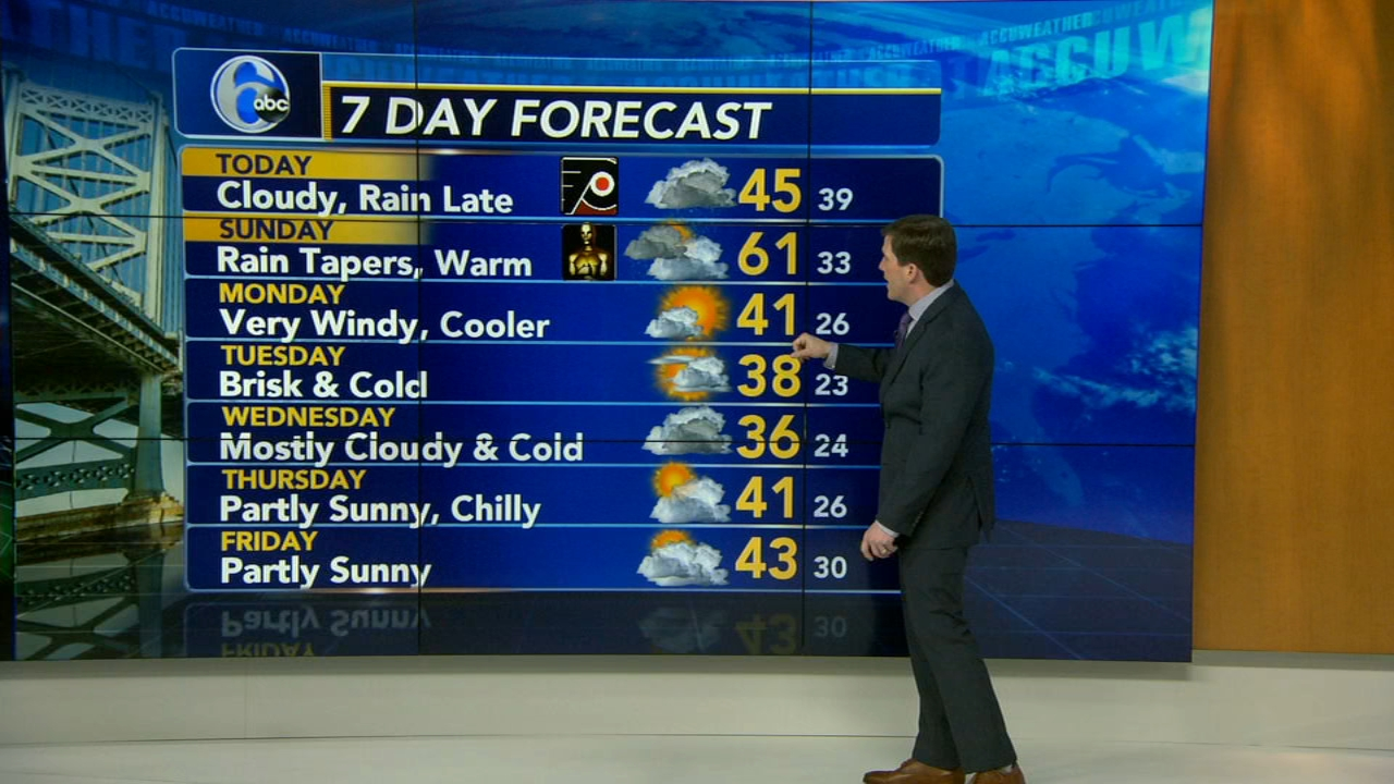 Chris Sowers with AccuWeather during Action News at 9 a.m. on February 23, 2019.