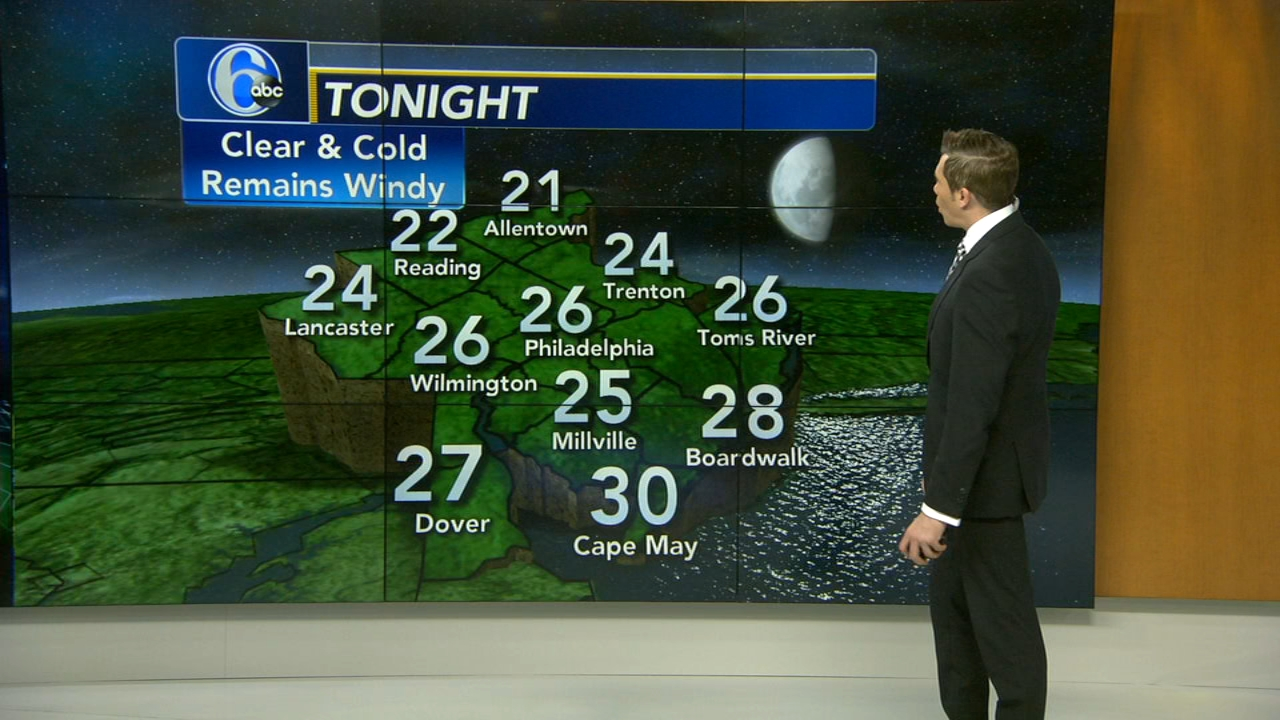 AccuWeather: Wind Advisory Until 9pm, Still Breezy Tomorrow - Philly